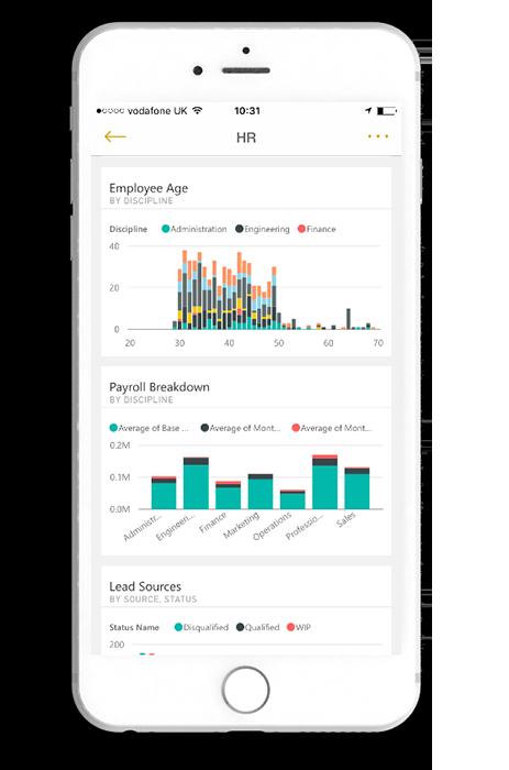 qaimaq-data-visualization-2